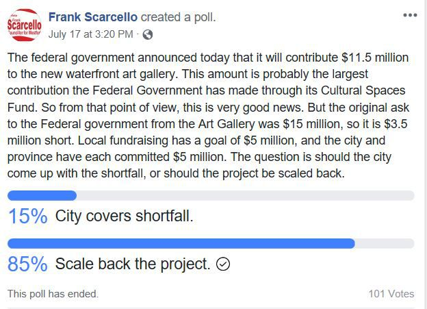Scarcello Poll on Art Gallery Costs
